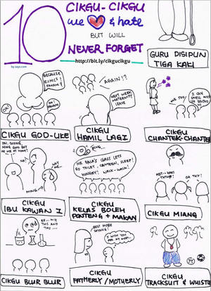 [NEW UPDATE] The 10 Typical 'Cikgu-Cikgu' We Will Never Forget